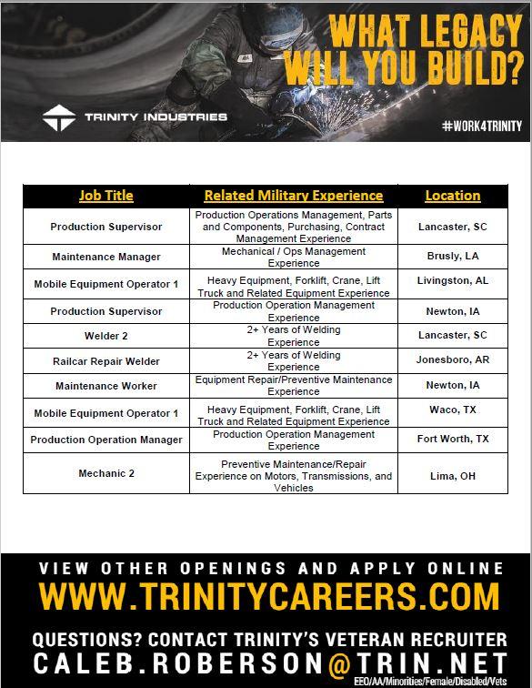 Trinity Careers