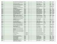 Los Alamos National Lab Vacancy Detail_Page_8